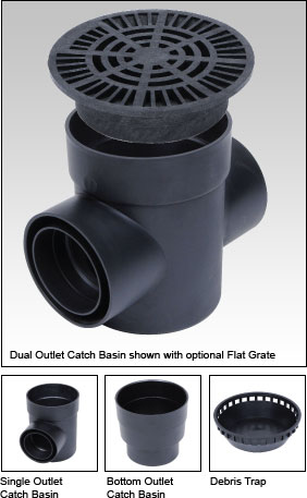 Dual Outlet Catch Basin shown with optional Flat Grate.