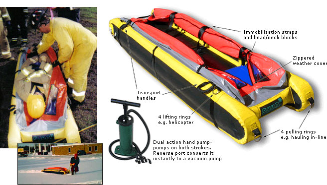 Sava Rescue Inflatable Stretcher Source One Environmental